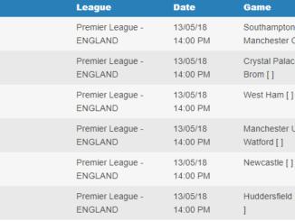 Free Premier League Betting tips