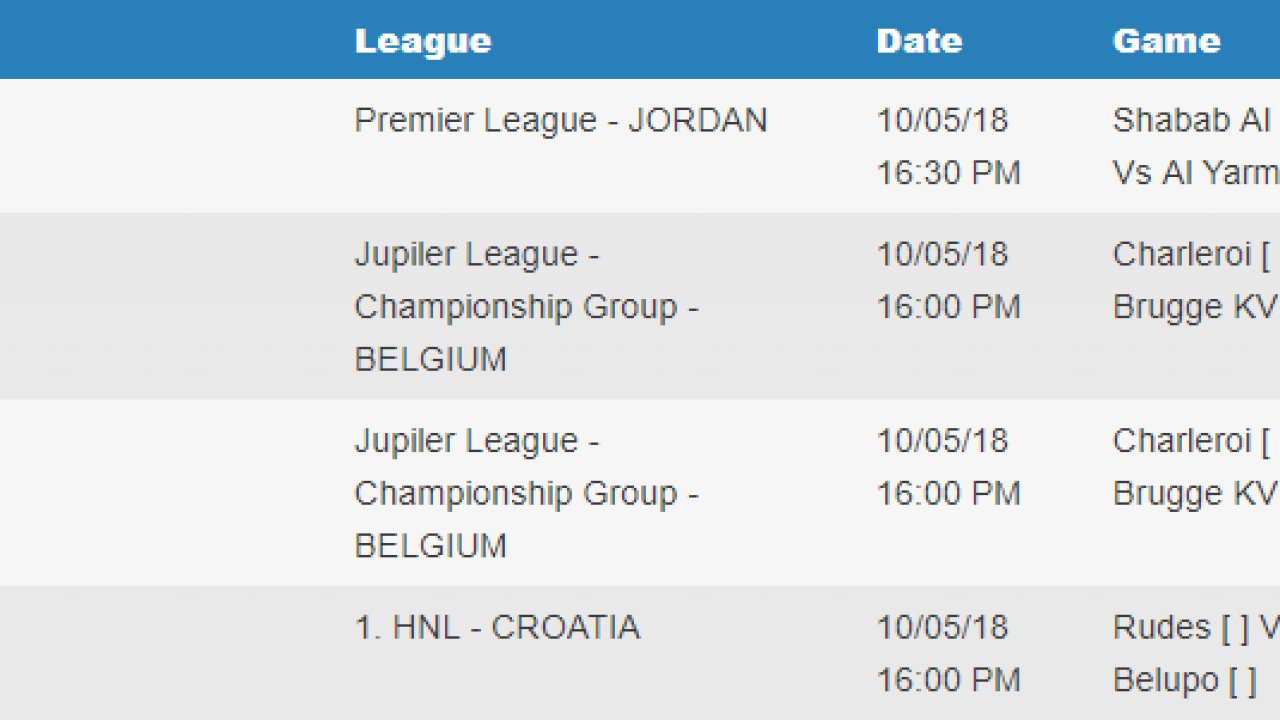 Free Football Prediction for Today: Over 1 5 goals, Over 2 5 goals