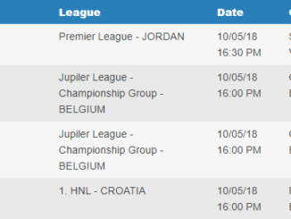 Today's Free Soccer Predictions in 3 Categories - Confirmbets