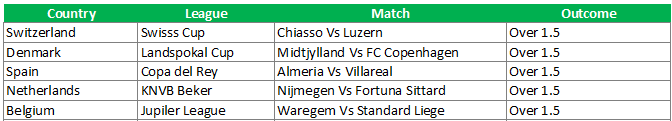 Over 1.5 goals today soccer match tips